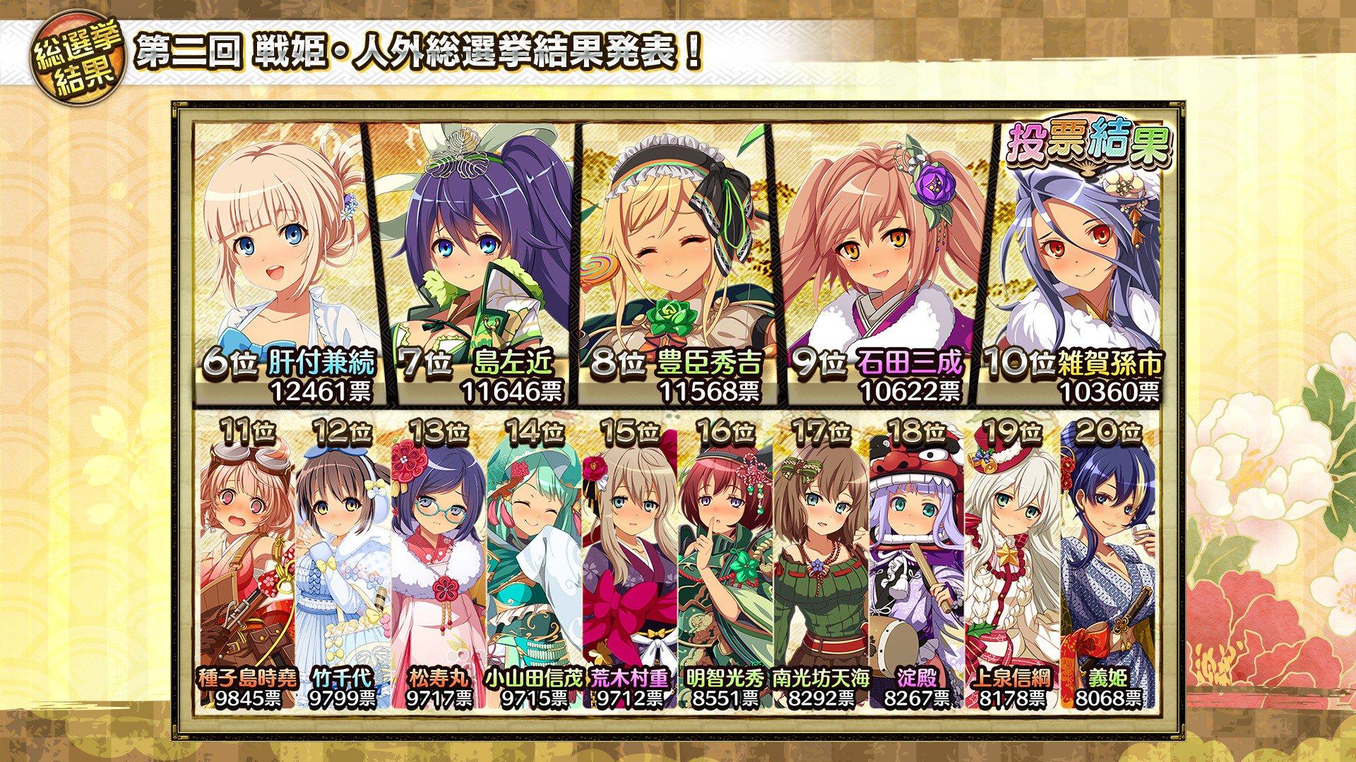 第二回 戦姫・人外総選挙