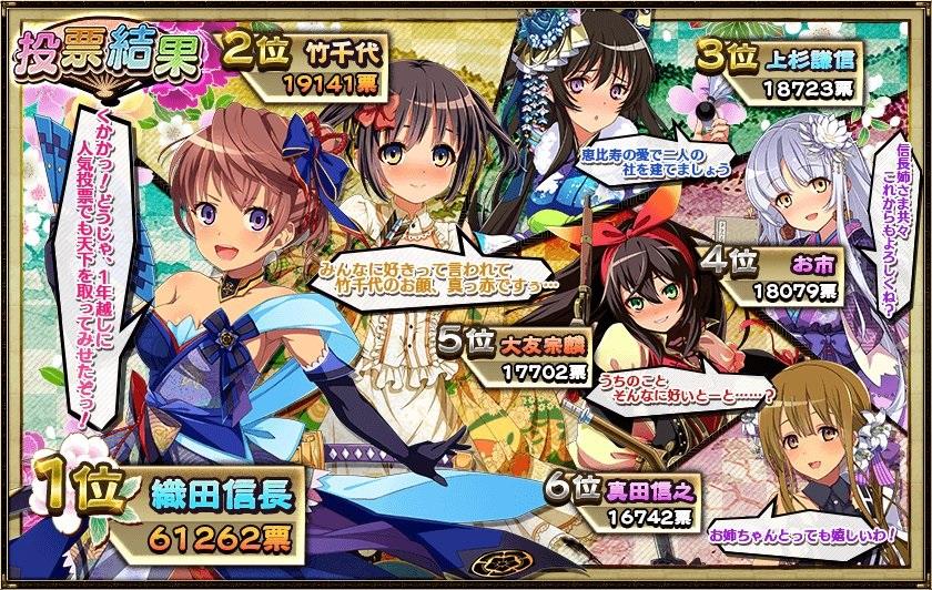 第二回戦姫総選挙