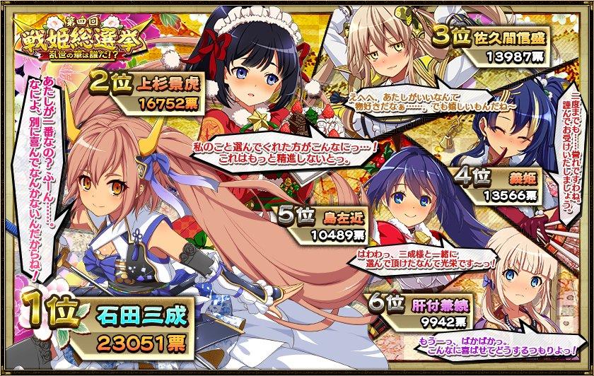第四回戦姫総選挙