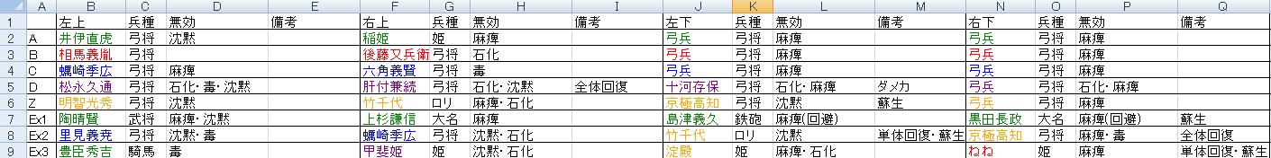 茶人敵編成.png